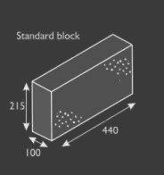 standard_block